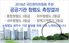 2018년 국민권익위원회 주관 공공기관 청렴도 측정결과